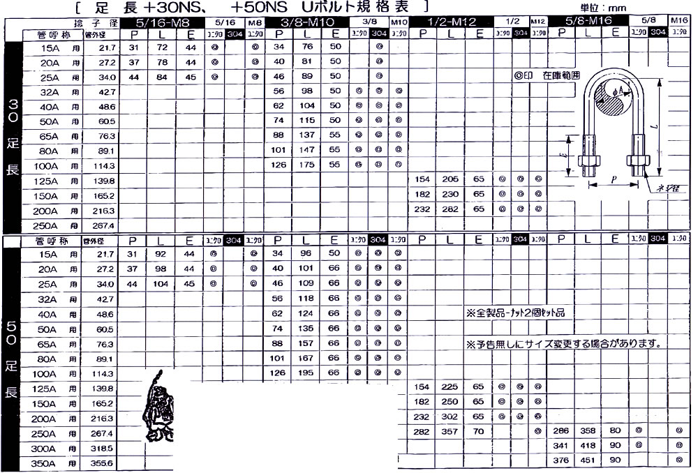 Images of 足長 Page 2 - JapaneseClass.jp