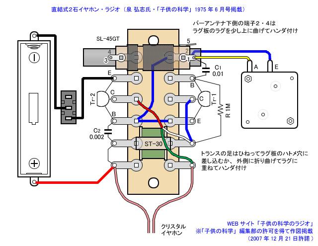 電子工作室 -